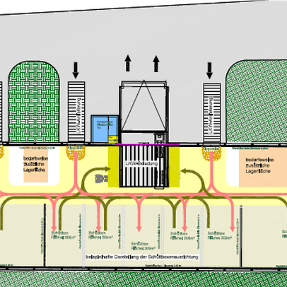 Deklarationshalle Deponie Rothmühle