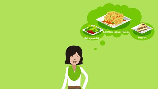 Erklärvideo - Webrestaurant - Frisch gekocht für Sie ins Büro! Vorschau-Bild
